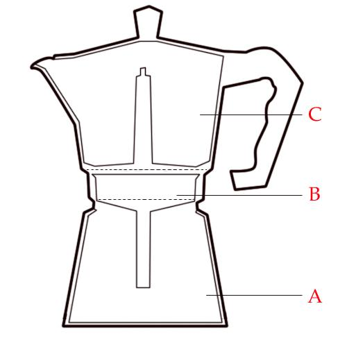 moka pot for making coffee and espresso